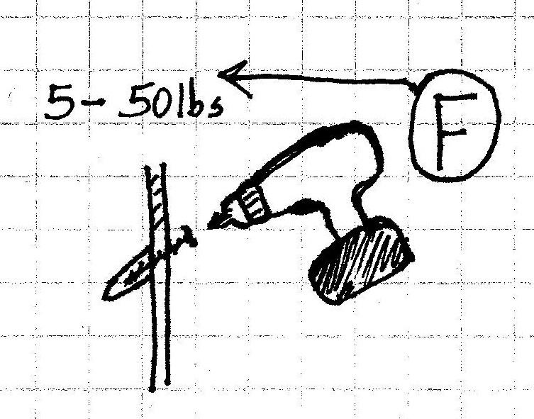 Sheetrock Anchor Nails